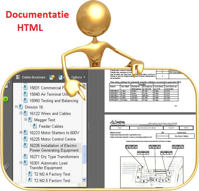 Model Documentatie Html